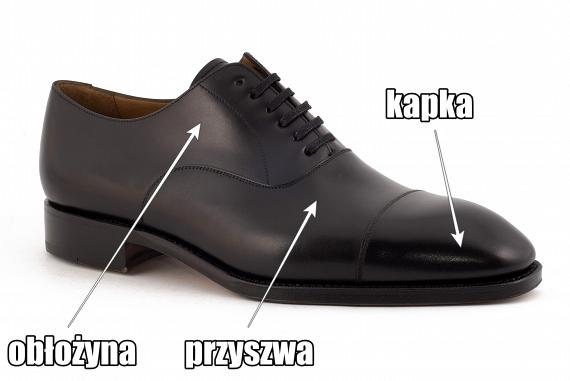 budowa butów oksford wiedenki