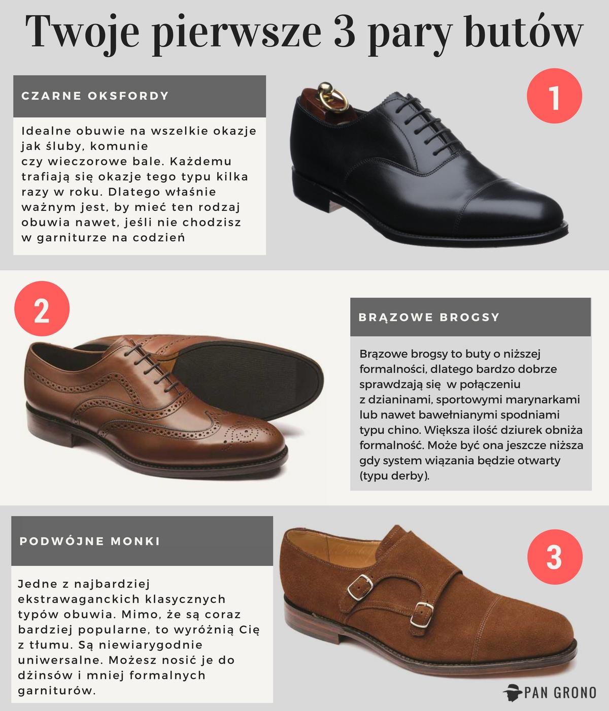 buty na każdą okazję infografika
