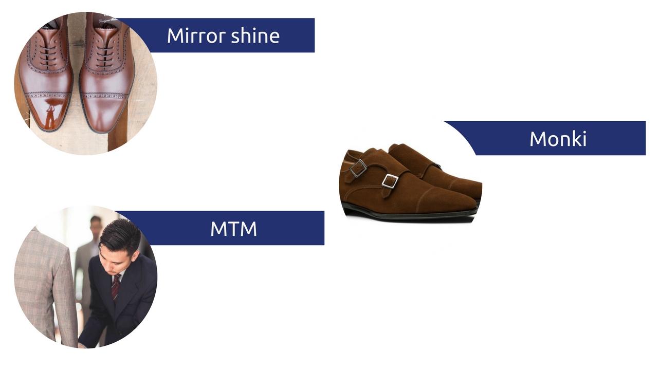 słowniczek pojęć moda męska słownik mirror shine monki mtm