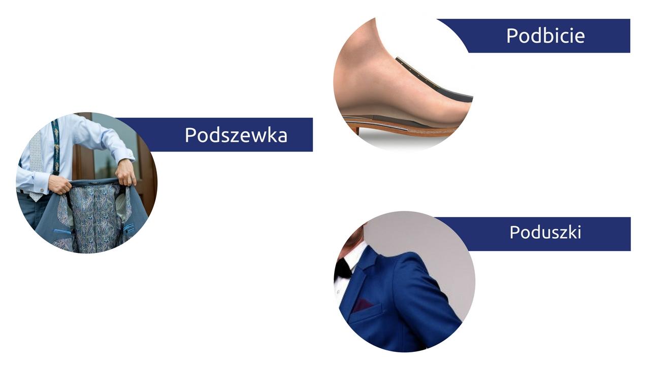 słowniczek pojęć moda męska słownik podszewka podbicie poduszki