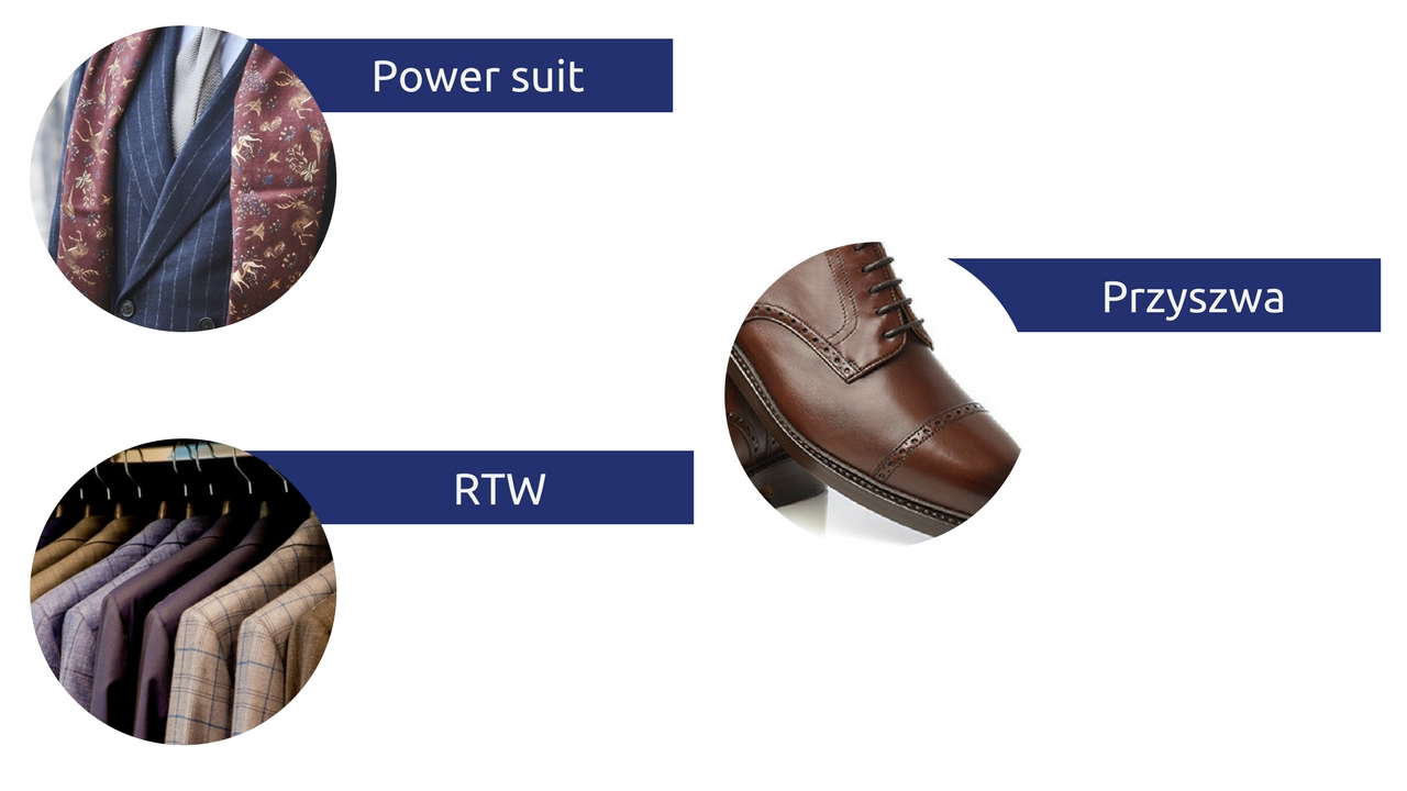 słowniczek pojęć moda męska słownik power suit przyszwa rtw