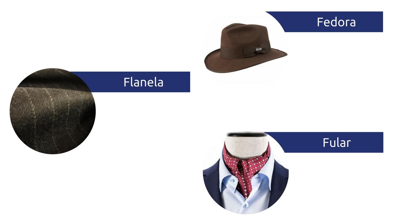słowniczek pojęć moda męska słownik fedora flanela fular