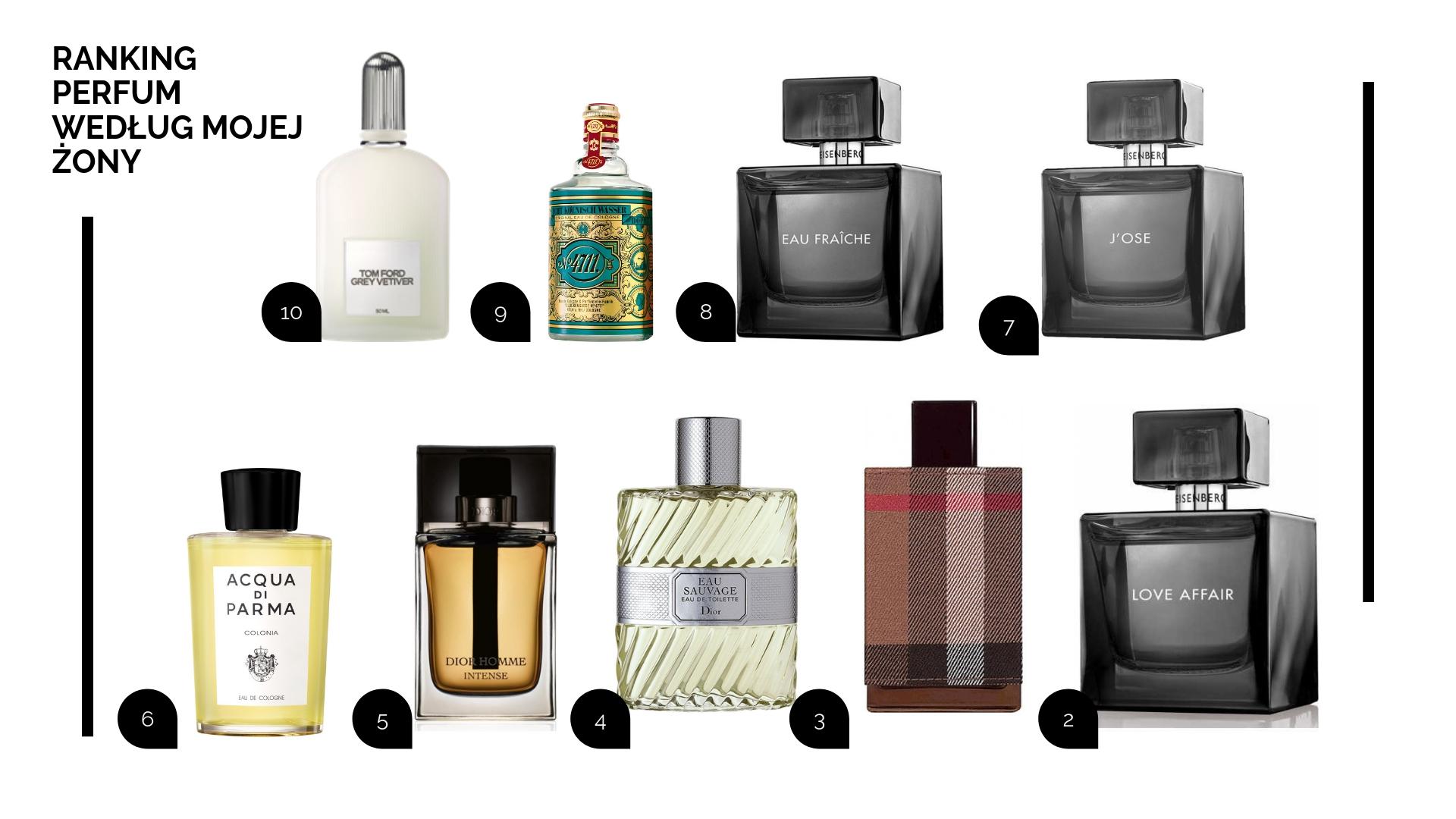najlepsze_perfumy_wedlug_mojej_zony_ranking